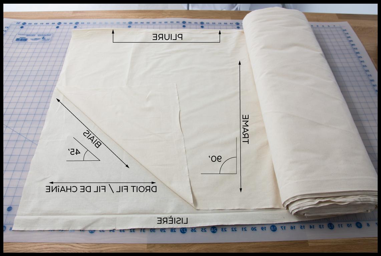 Comment couper le tissu en ligne droite?