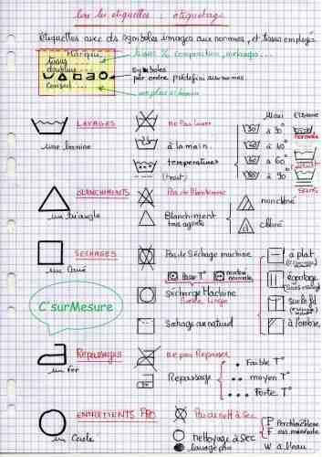 Comment créer des étiquettes?