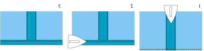 Comment envelopper un voile?