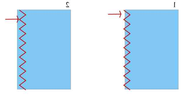 Comment faire une couture Singer en zigzag?