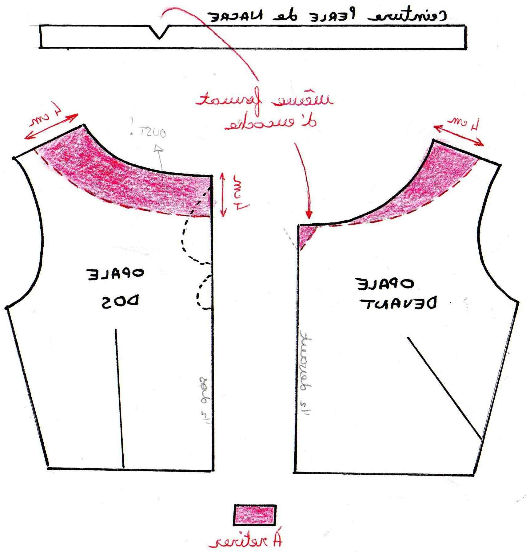 Comment faire une robe arrondie?