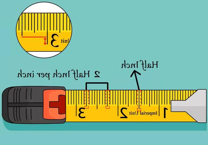 Comment les pointes sont-elles mesurées?