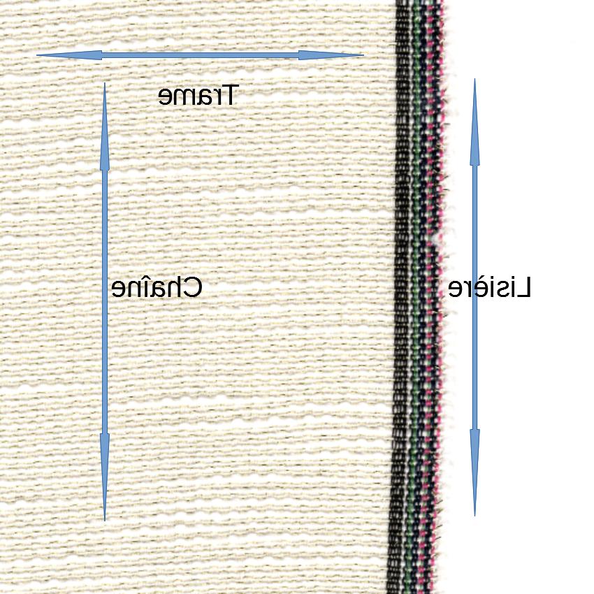 Comment mettre un motif sur le tissu?