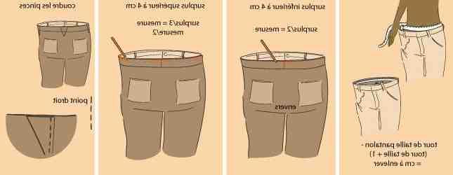 Comment raccourcir une jupe à la taille?