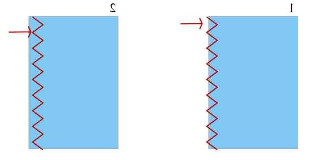 Comment recouvrez-vous un tissu?