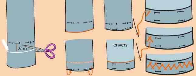 Comment faire une couture invisible à la main?