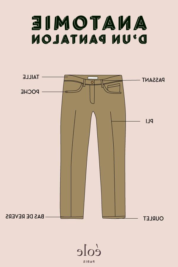 Comment ourler un pantalon pour homme?