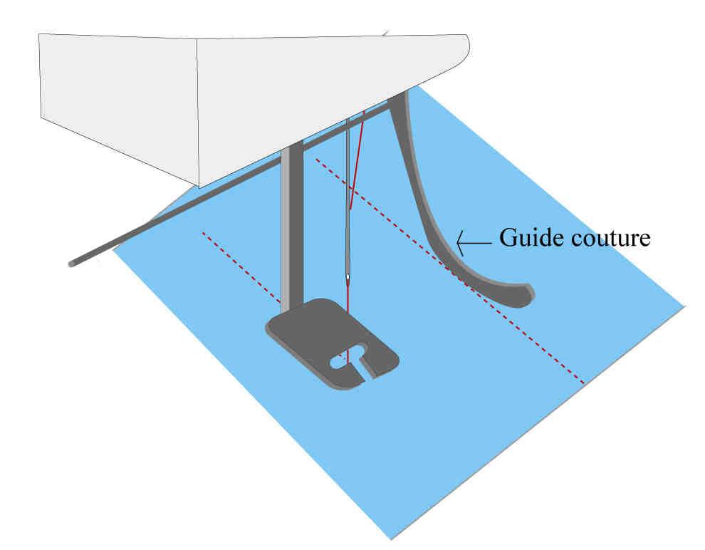 Qu'est-ce qu'un point élastique?