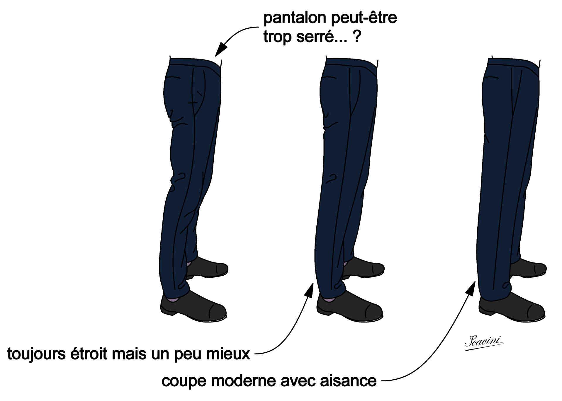 Comment diminuer les jambes d'un pantalon trop large ?