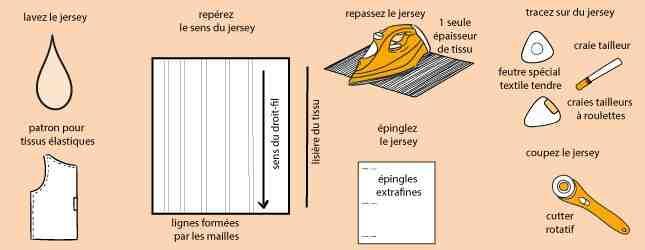 Comment coudre des tissus extensibles ?