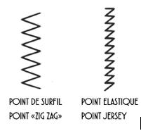 Comment coudre un tissu elastique ?